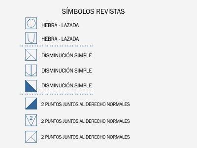simbolos revistas dibujos esquemas tejer con lucila